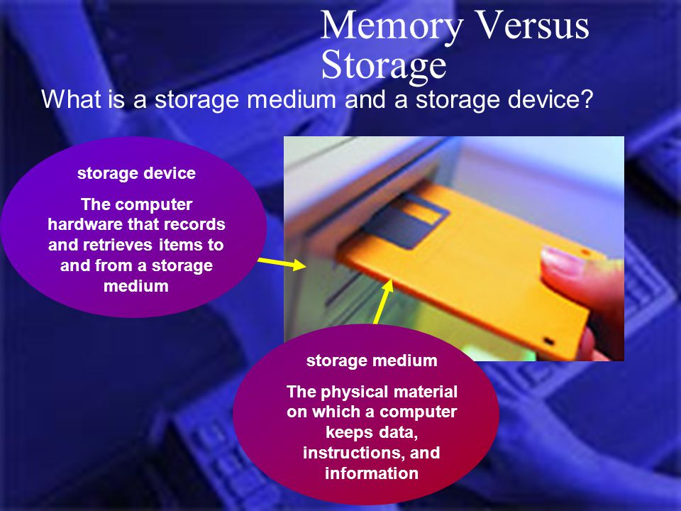 Memory Versus Storage What is a storage medium and a storage device.