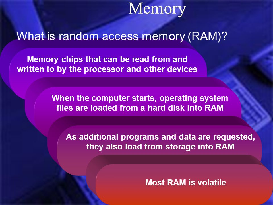 Memory Memory chips that can be read from and written to by the processor and other devices When the computer starts, operating system files are loaded from a hard disk into RAM What is random access memory (RAM).
