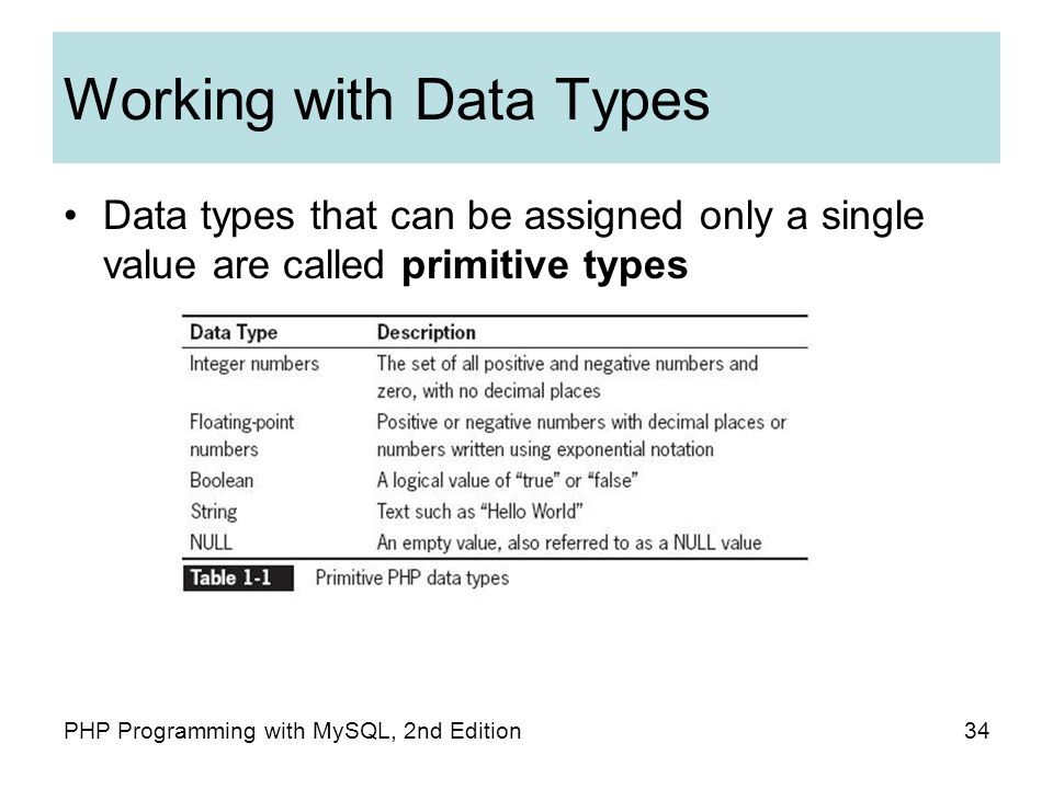 34PHP Programming with MySQL, 2nd Edition Working with Data Types Data types that can be assigned only a single value are called primitive types