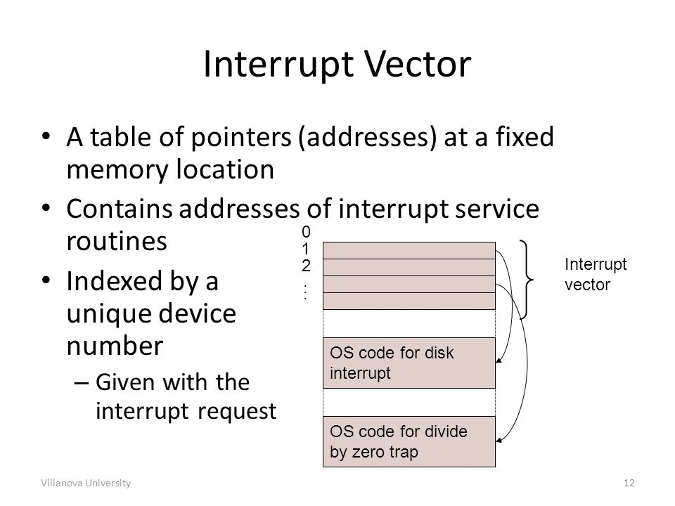 Villanova University12 A table of pointers (addresses) at a fixed memory location Contains addresses of interrupt service routines Indexed by a unique device number – Given with the interrupt request Interrupt Vector Interrupt vector 0 OS code for disk interrupt OS code for divide by zero trap