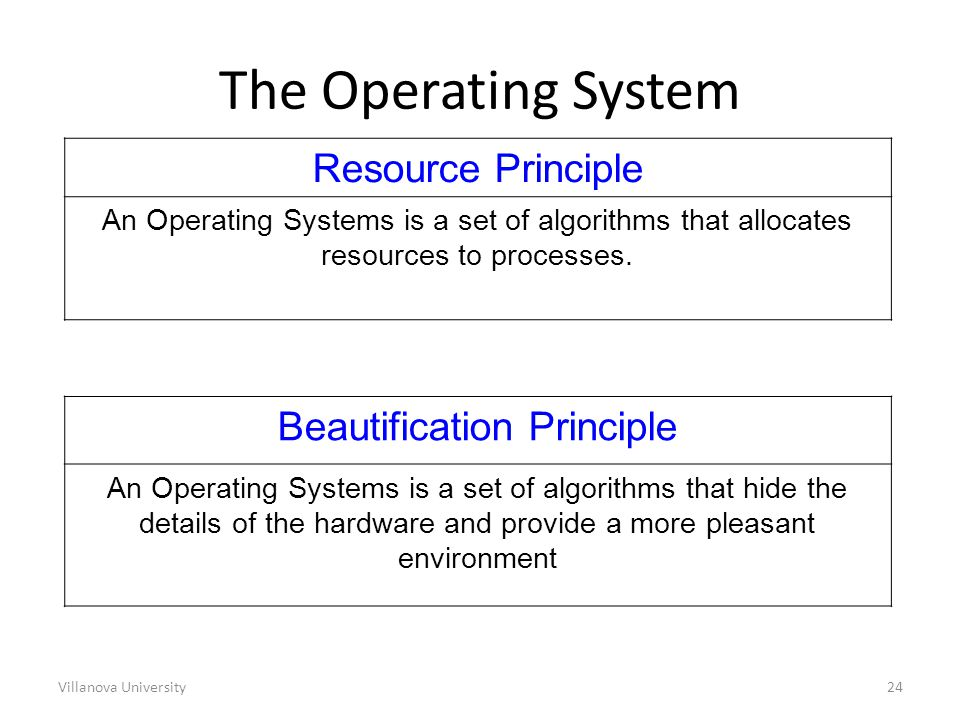 Villanova University24 The Operating System Resource Principle An Operating Systems is a set of algorithms that allocates resources to processes.