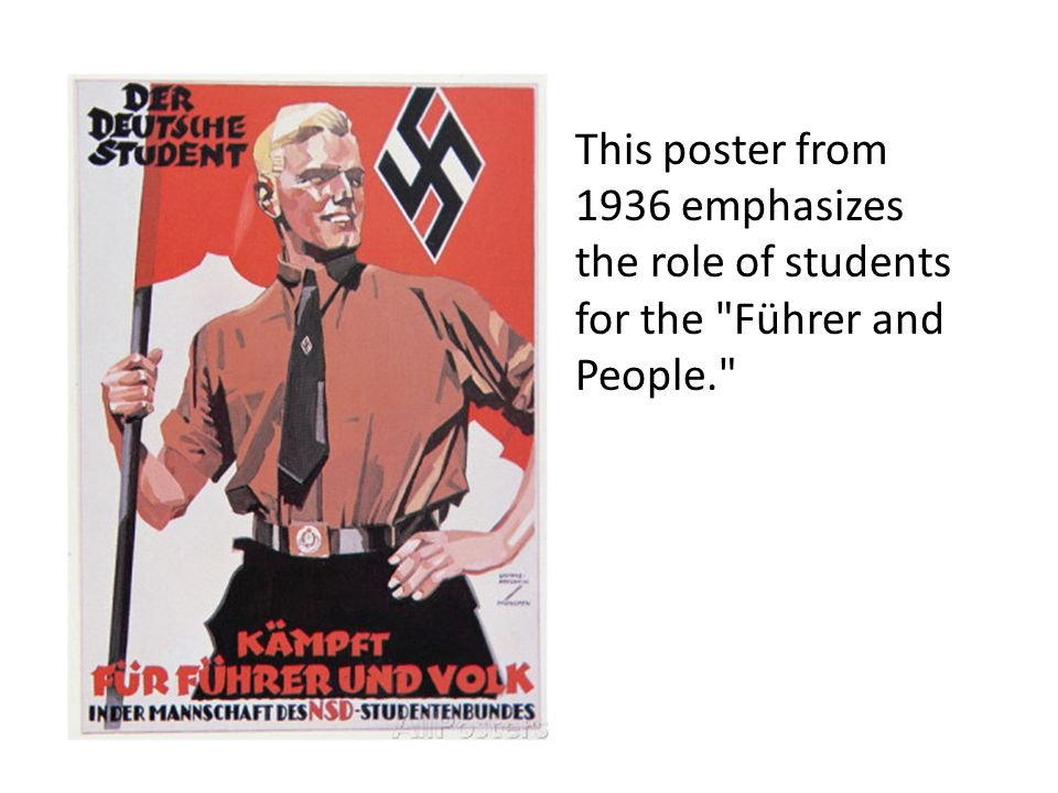 This poster from 1936 emphasizes the role of students for the Führer and People.