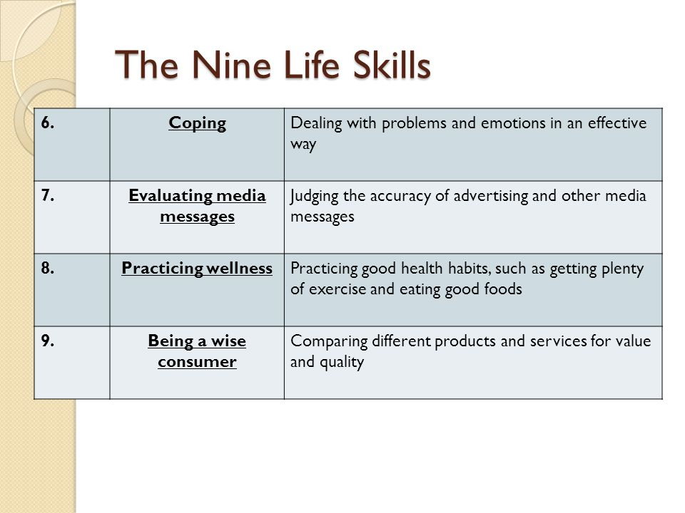 The Nine Life Skills 6.CopingDealing with problems and emotions in an effective way 7.Evaluating media messages Judging the accuracy of advertising and other media messages 8.Practicing wellnessPracticing good health habits, such as getting plenty of exercise and eating good foods 9.Being a wise consumer Comparing different products and services for value and quality