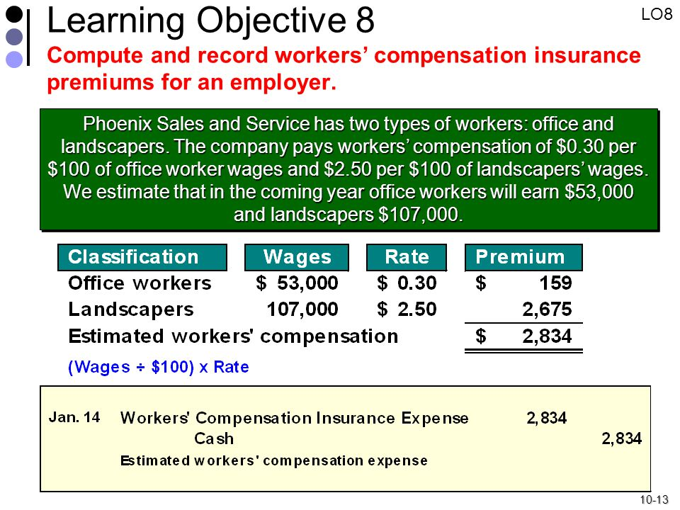 10-13 Learning Objective 8 Compute and record workers' compensation insurance premiums for an employer.
