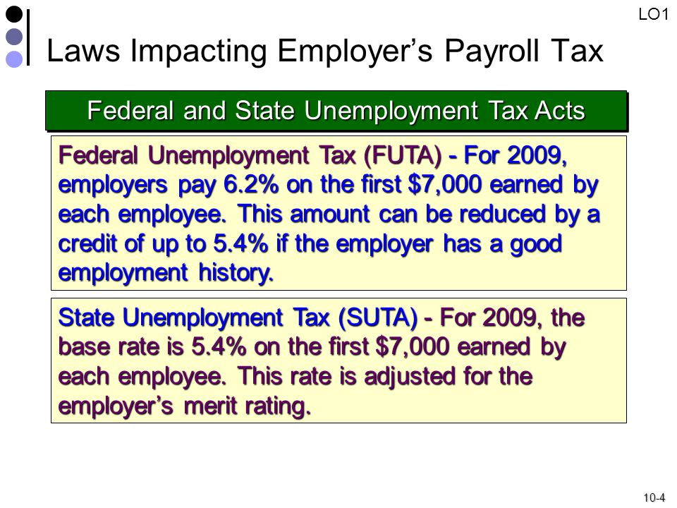 10-4 Laws Impacting Employer's Payroll Tax Federal and State Unemployment Tax Acts Federal Unemployment Tax (FUTA) - For 2009, employers pay 6.2% on the first $7,000 earned by each employee.
