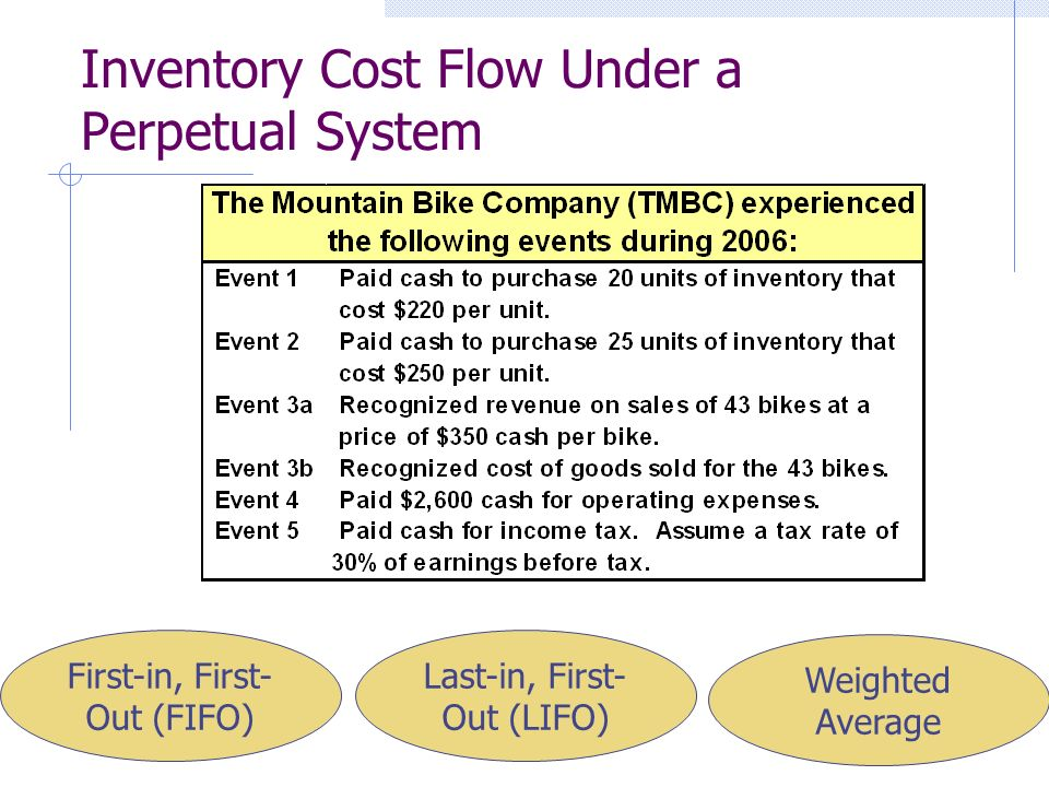 Inventory Cost Flow Under a Perpetual System First-in, First- Out (FIFO) Last-in, First- Out (LIFO) Weighted Average