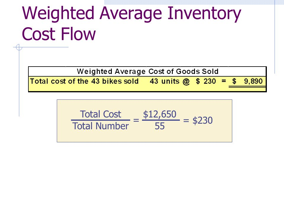 Weighted Average Inventory Cost Flow Total Cost Total Number = $12, = $230