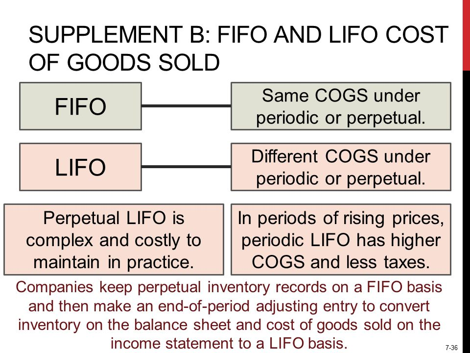 7-36 SUPPLEMENT B: FIFO AND LIFO COST OF GOODS SOLD FIFO Same COGS under periodic or perpetual.