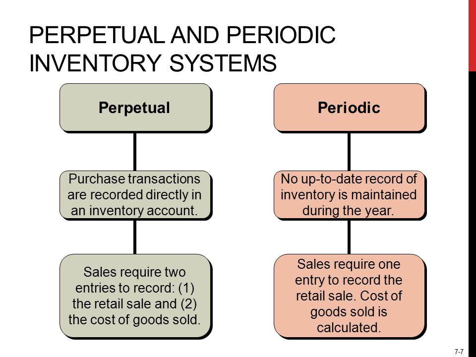 7-7 PERPETUAL AND PERIODIC INVENTORY SYSTEMS Perpetual Purchase transactions are recorded directly in an inventory account.