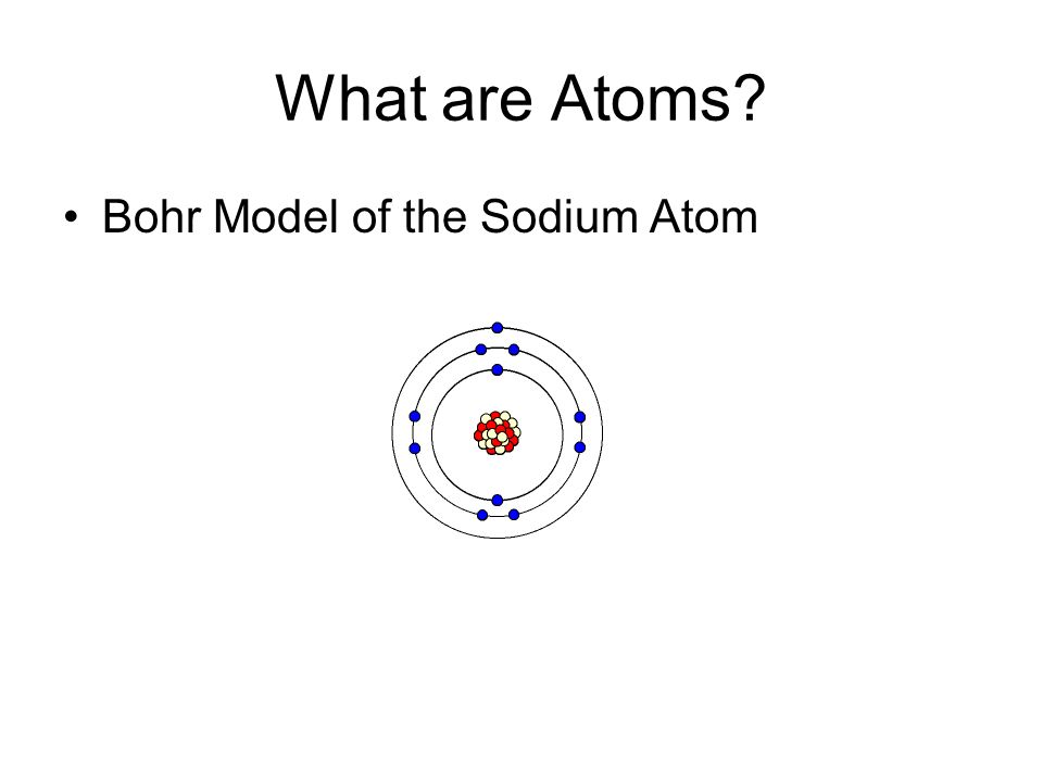 What are Atoms Bohr Model of the Sodium Atom