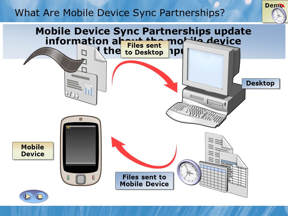 Mobile Device Sync Partnerships update information about the mobile device and the host computer.