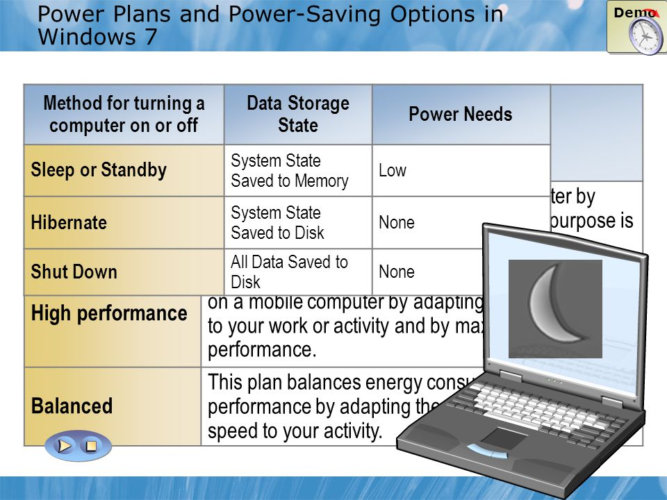 Power PlanDescription Power Saver This plan saves power on a mobile computer by reducing system performance.