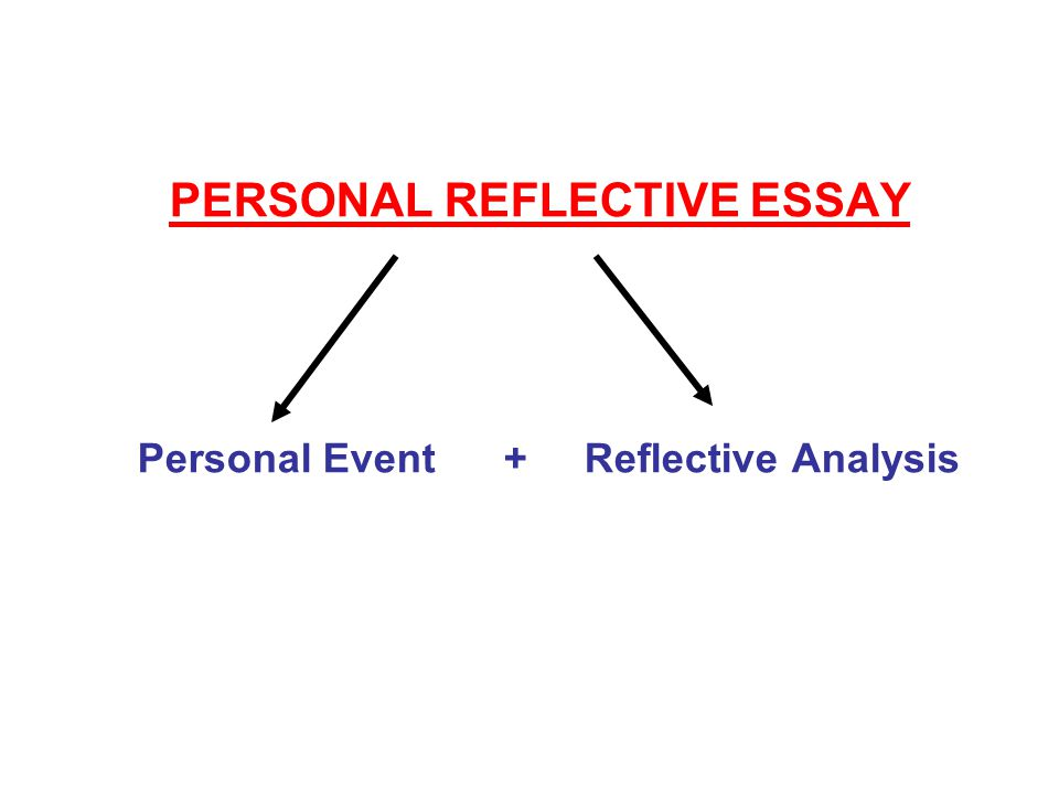 personal reflections essays A reflective note encourages you to think about your personal reaction to a legal issue raised in a course essay diary: some examples of reflective writing.