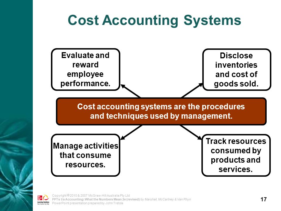 17 Copyright  2010 & 2007 McGraw-Hill Australia Pty Ltd PPTs t/a Accounting: What the Numbers Mean 2e (revised) by Marshall, McCartney & Van Rhyn PowerPoint presentation prepared by John Tretola Disclose inventories and cost of goods sold.