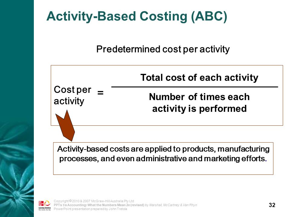 32 Copyright  2010 & 2007 McGraw-Hill Australia Pty Ltd PPTs t/a Accounting: What the Numbers Mean 2e (revised) by Marshall, McCartney & Van Rhyn PowerPoint presentation prepared by John Tretola Activity-Based Costing (ABC) Predetermined cost per activity Number of times each activity is performed Total cost of each activity Cost per activity = Activity-based costs are applied to products, manufacturing processes, and even administrative and marketing efforts.