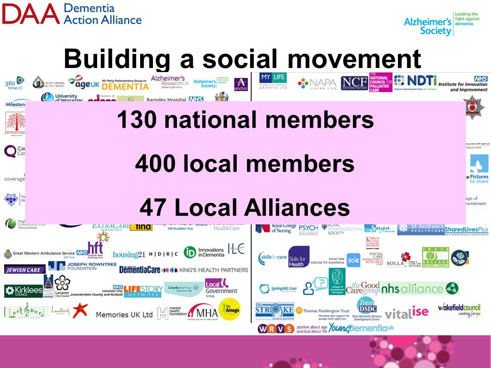 Building a social movement 130 national members 400 local members 47 Local Alliances