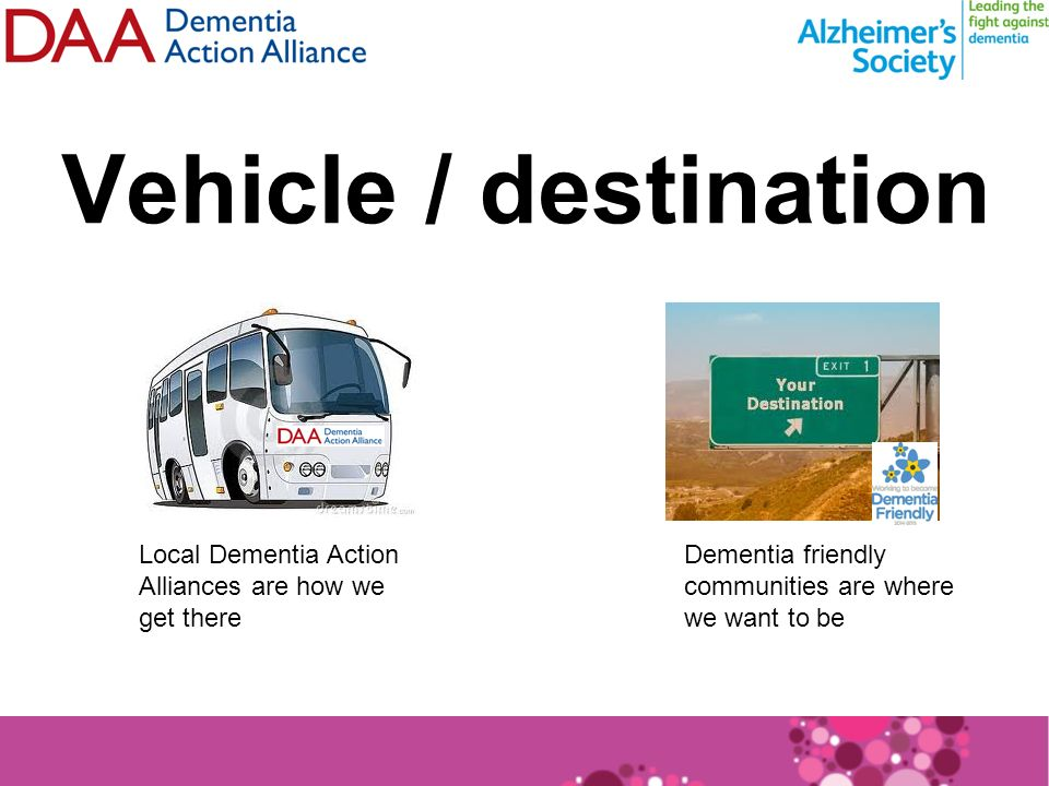 Vehicle / destination Local Dementia Action Alliances are how we get there Dementia friendly communities are where we want to be