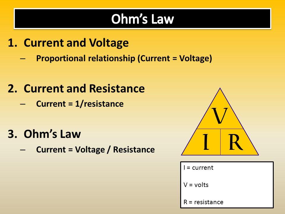 1.Current and Voltage – Proportional relationship (Current = Voltage) 2.Current and Resistance – Current = 1/resistance 3.Ohm's Law – Current = Voltage / Resistance I = current V = volts R = resistance