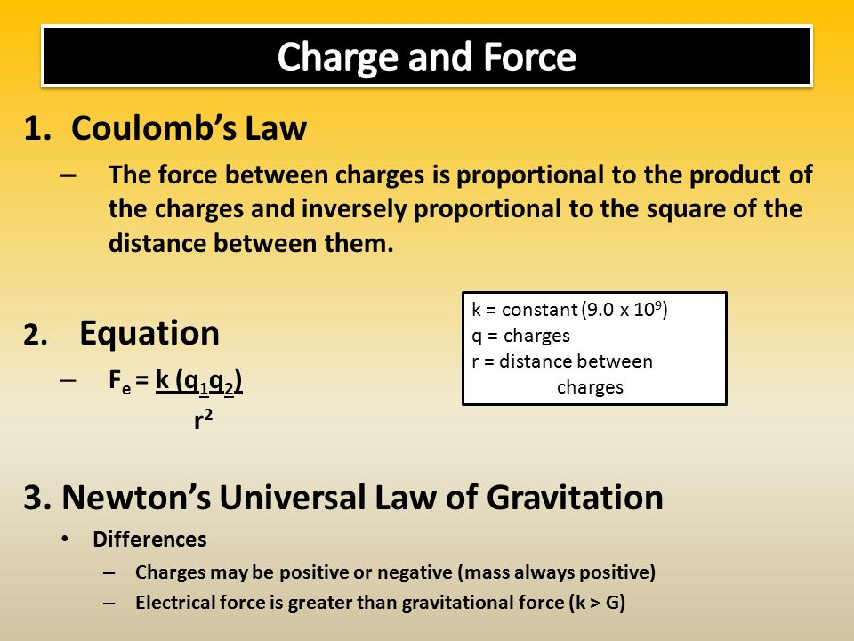 1.Coulomb's Law – The force between charges is proportional to the product of the charges and inversely proportional to the square of the distance between them.