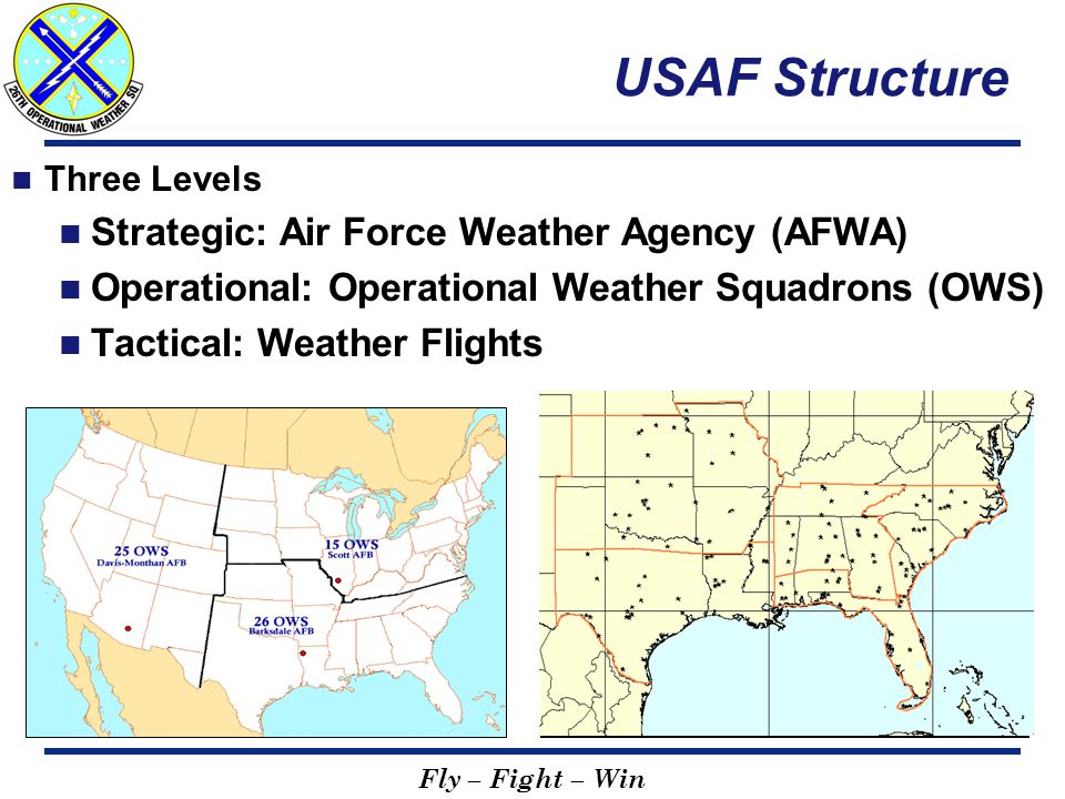Fly – Fight – Win USAF Structure Three Levels Strategic: Air Force Weather Agency (AFWA) Operational: Operational Weather Squadrons (OWS) Tactical: Weather Flights