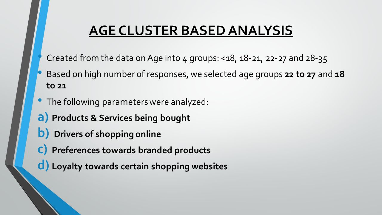 AGE CLUSTER BASED ANALYSIS Created from the data on Age into 4 groups: <18, 18-21, 22-27 and 28-35 Based on high number of responses, we selected age groups 22 to 27 and 18 to 21 The following parameters were analyzed: a) Products & Services being bought b) Drivers of shopping online c) Preferences towards branded products d) Loyalty towards certain shopping websites
