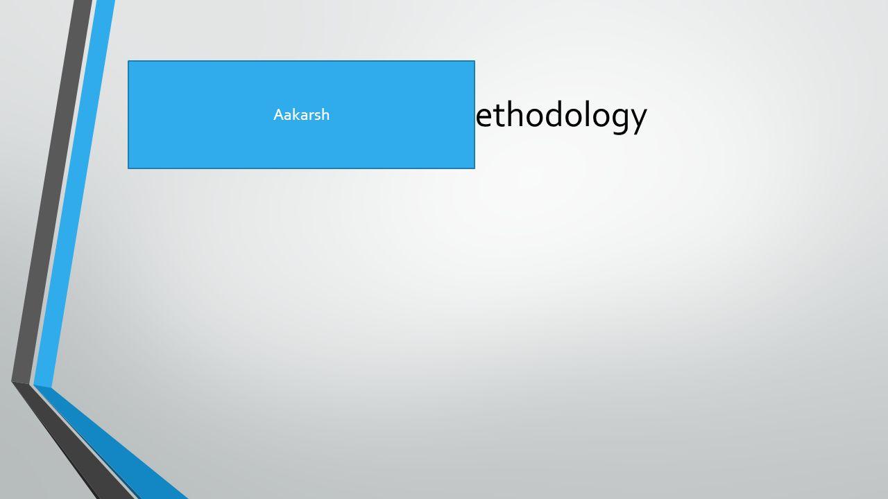 Research methodology Aakarsh