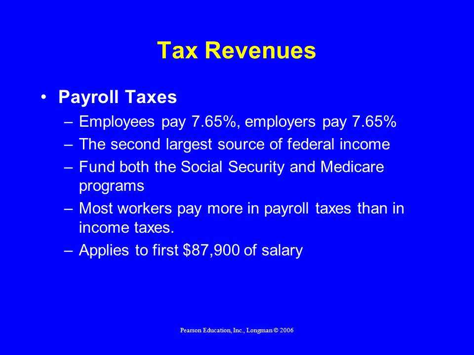 Pearson Education, Inc., Longman © 2006 Tax Revenues Payroll Taxes –Employees pay 7.65%, employers pay 7.65% –The second largest source of federal income –Fund both the Social Security and Medicare programs –Most workers pay more in payroll taxes than in income taxes.