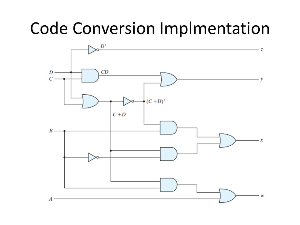Code Conversion Implmentation