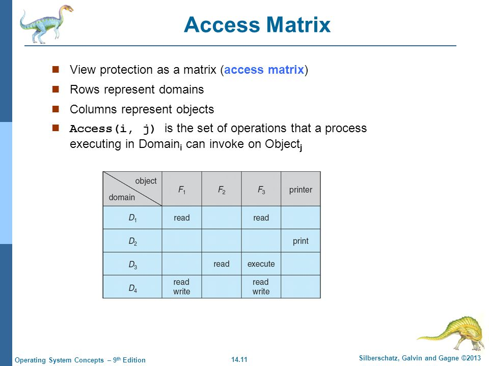 14.11 Silberschatz, Galvin and Gagne ©2013 Operating System Concepts – 9 th Edition Access Matrix View protection as a matrix (access matrix) Rows represent domains Columns represent objects Access(i, j) is the set of operations that a process executing in Domain i can invoke on Object j
