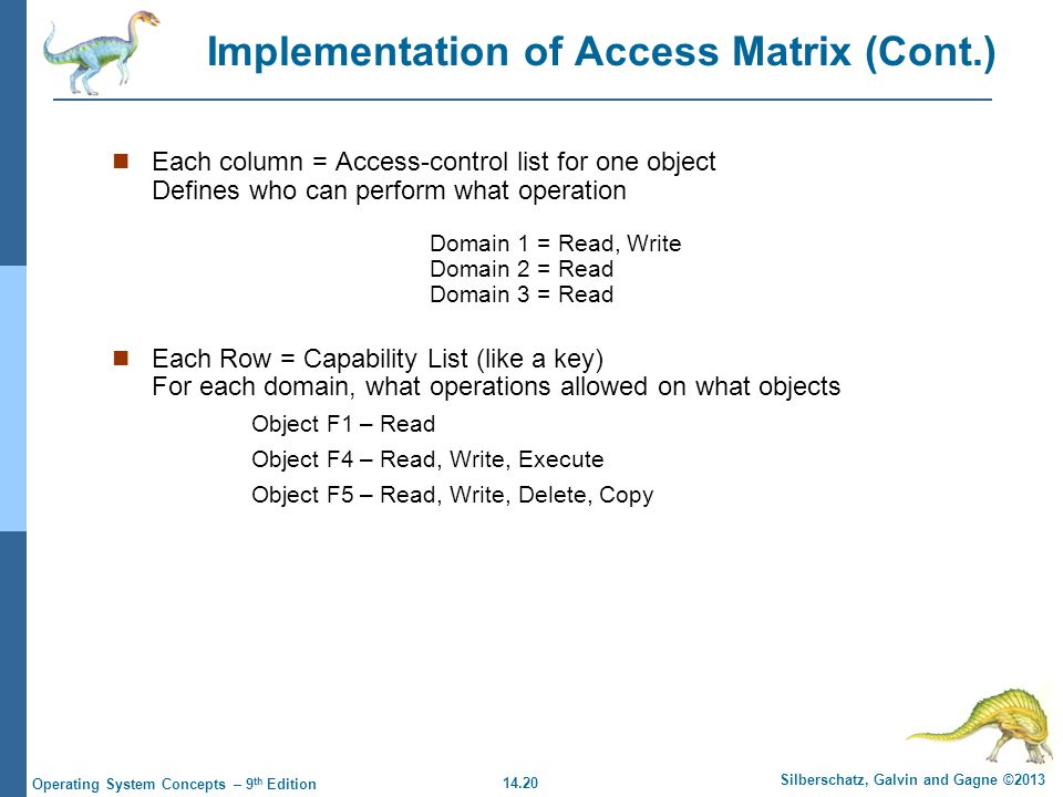 14.20 Silberschatz, Galvin and Gagne ©2013 Operating System Concepts – 9 th Edition Implementation of Access Matrix (Cont.) Each column = Access-control list for one object Defines who can perform what operation Domain 1 = Read, Write Domain 2 = Read Domain 3 = Read Each Row = Capability List (like a key) For each domain, what operations allowed on what objects Object F1 – Read Object F4 – Read, Write, Execute Object F5 – Read, Write, Delete, Copy