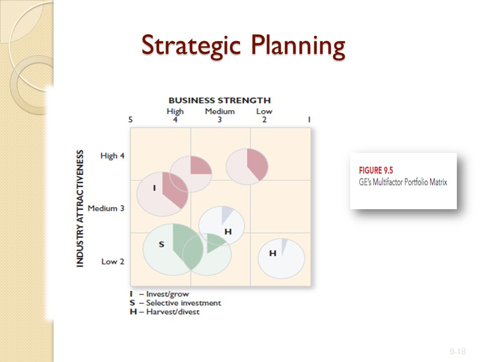 Strategic Planning 9-18