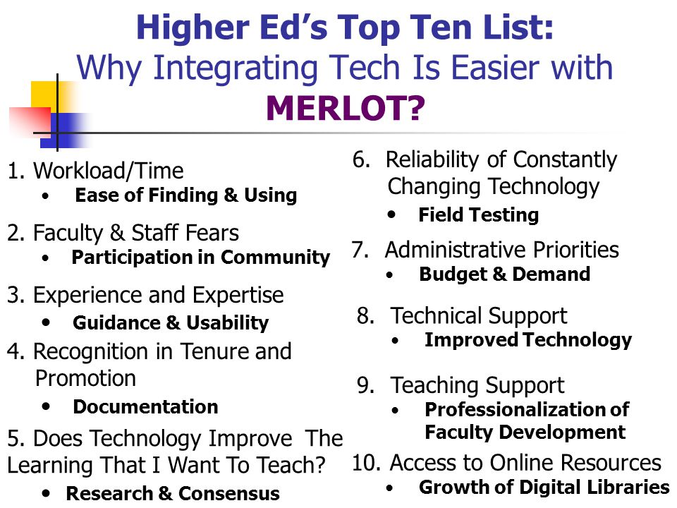 Higher Ed's Top Ten List: Why Integrating Tech Is Easier with MERLOT.