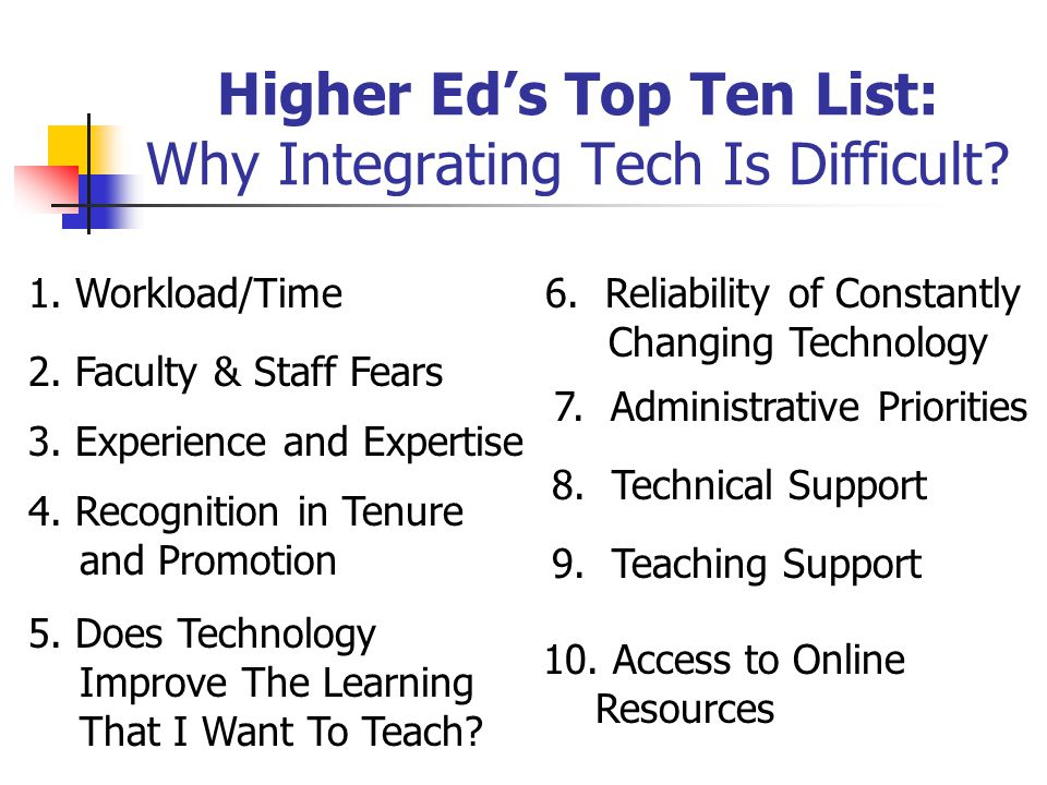 Higher Ed's Top Ten List: Why Integrating Tech Is Difficult.