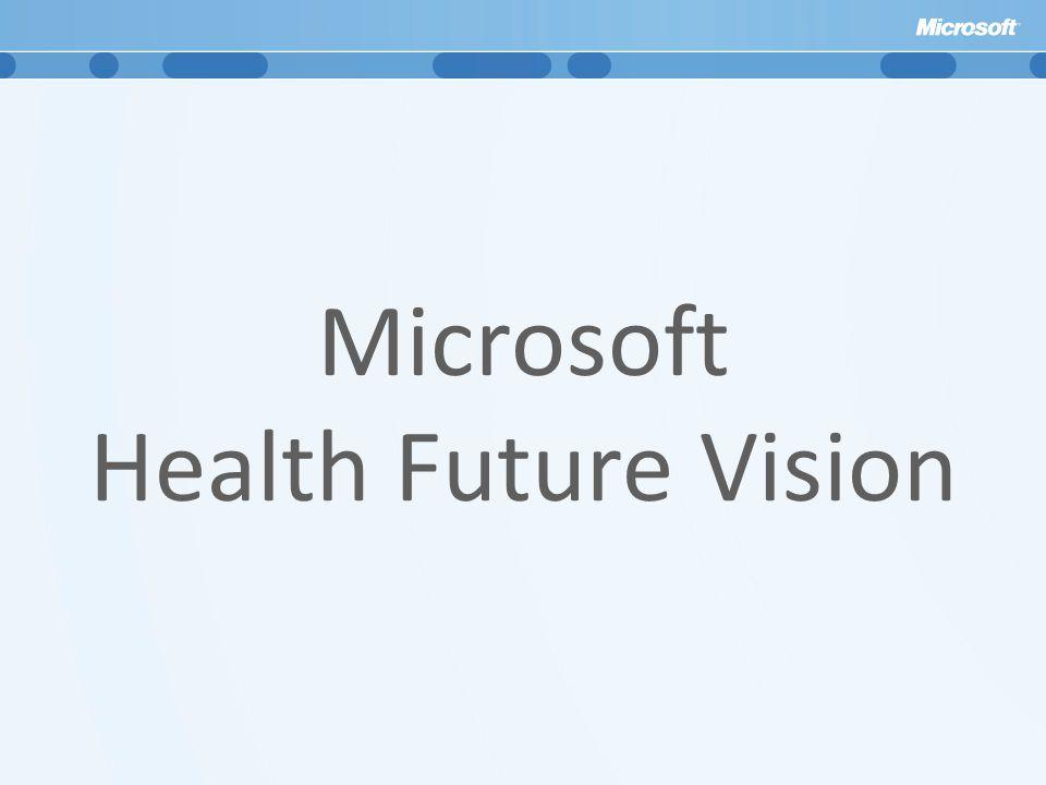 Microsoft Health Future Vision