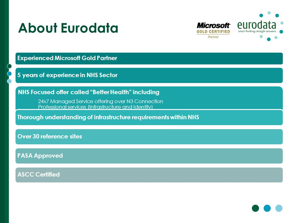 About Eurodata Experienced Microsoft Gold Partner 5 years of experience in NHS Sector NHS Focused offer called Better Health including 24x7 Managed Service offering over N3 Connection Professional services (Infrastructure and Identity) Thorough understanding of infrastructure requirements within NHSOver 30 reference sitesPASA ApprovedASCC Certified