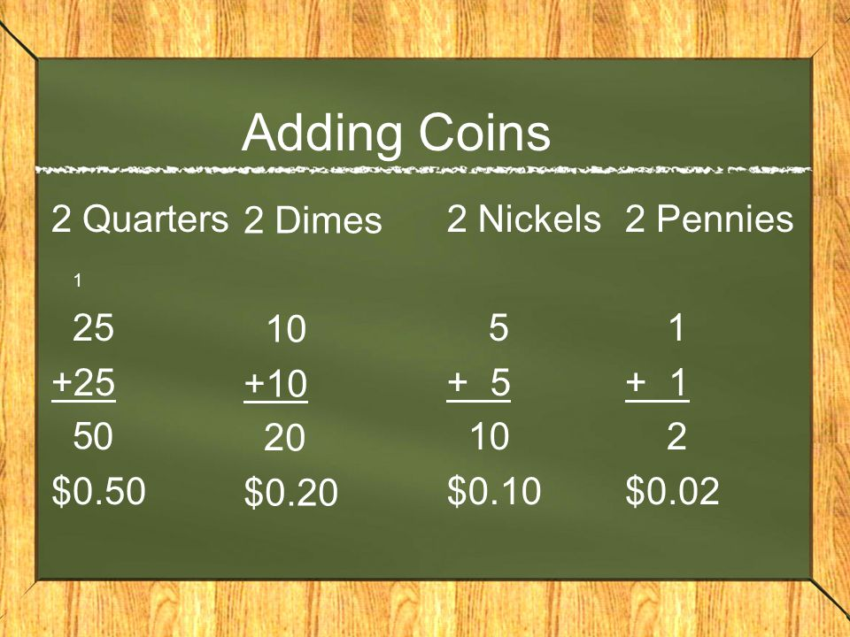 Adding Coins 2 Quarters $ Dimes $ Nickels $ Pennies $