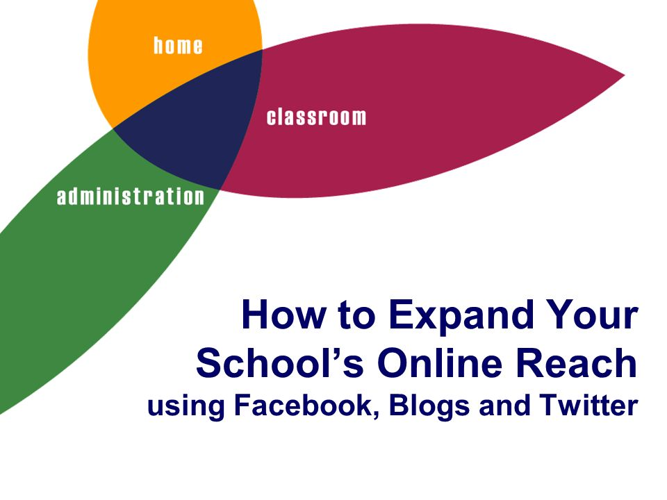 How to Expand Your School's Online Reach using Facebook, Blogs and Twitter