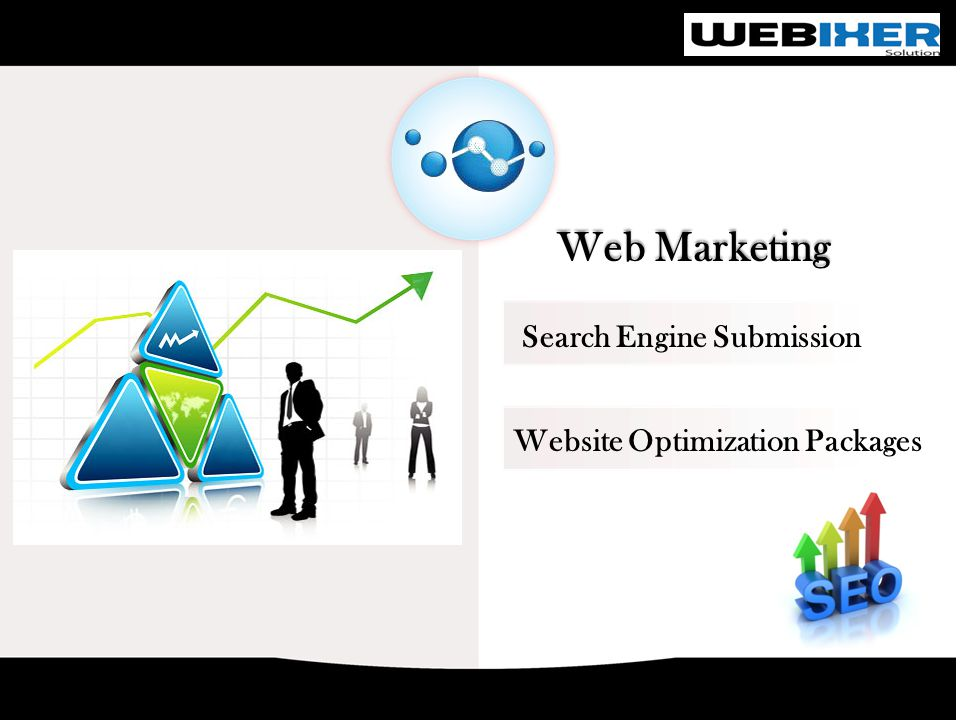 Web Marketing Search Engine Submission Website Optimization Packages