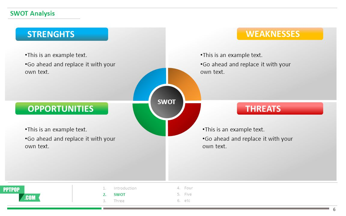 SWOT Analysis 6 1.Introduction 2.SWOT 3.Three 4.Four 5.Five 6.etc This is an example text.