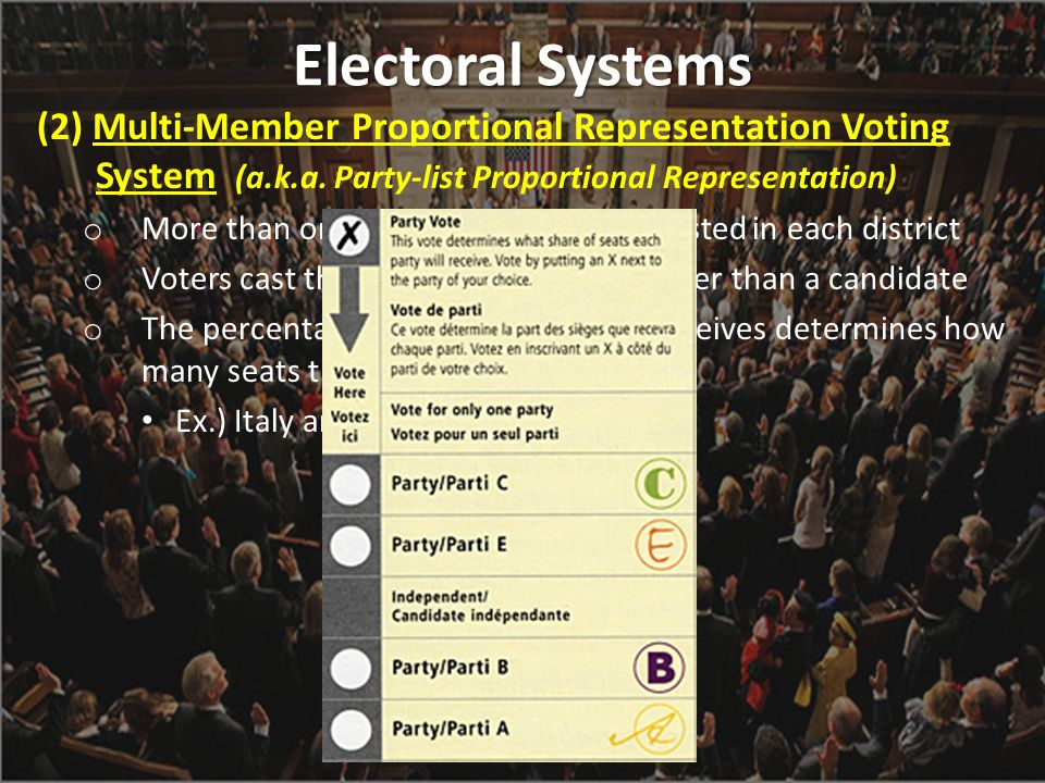 Electoral Systems (2) Multi-Member Proportional Representation Voting System (a.k.a.