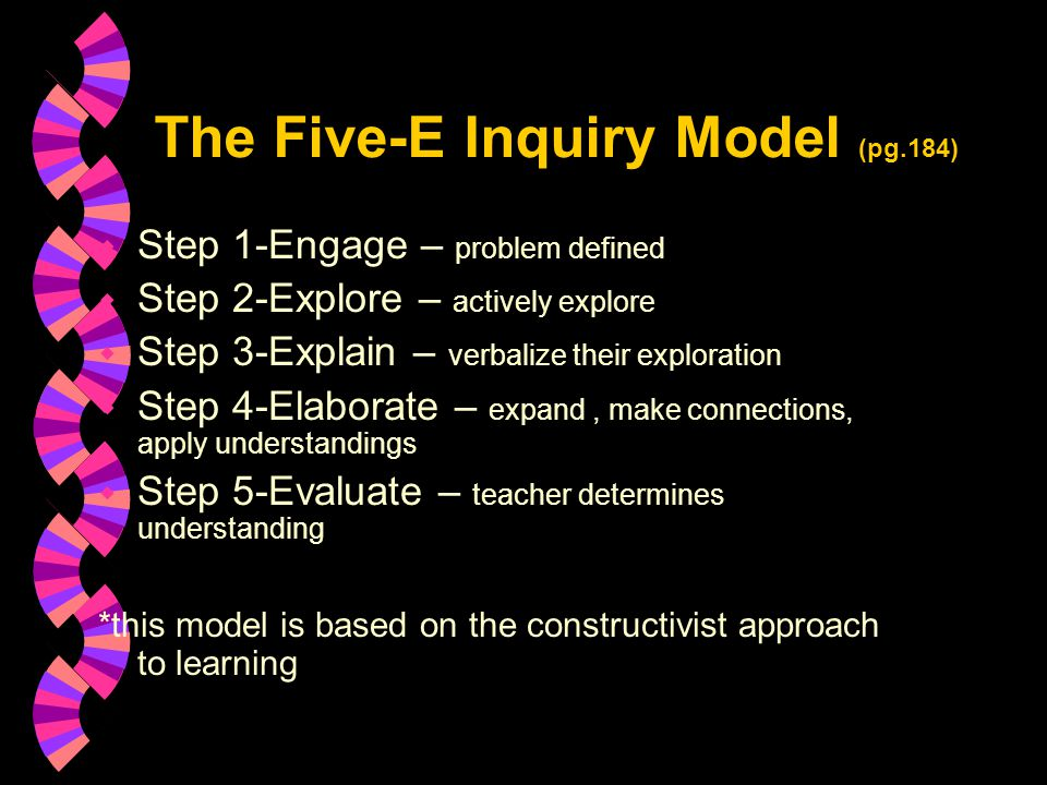 The Five-E Inquiry Model (pg.184) w Step 1-Engage – problem defined w Step 2-Explore – actively explore w Step 3-Explain – verbalize their exploration w Step 4-Elaborate – expand, make connections, apply understandings w Step 5-Evaluate – teacher determines understanding *this model is based on the constructivist approach to learning