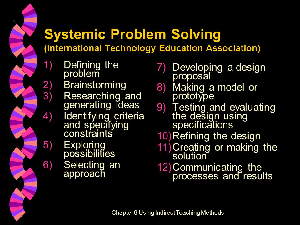 Systemic Problem Solving (International Technology Education Association) 1)Defining the problem 2)Brainstorming 3)Researching and generating ideas 4)Identifying criteria and specifying constraints 5)Exploring possibilities 6)Selecting an approach 7)Developing a design proposal 8)Making a model or prototype 9)Testing and evaluating the design using specifications 10)Refining the design 11)Creating or making the solution 12)Communicating the processes and results Effective Instructional Strategies, Second EditionChapter 6 Using Indirect Teaching Methods