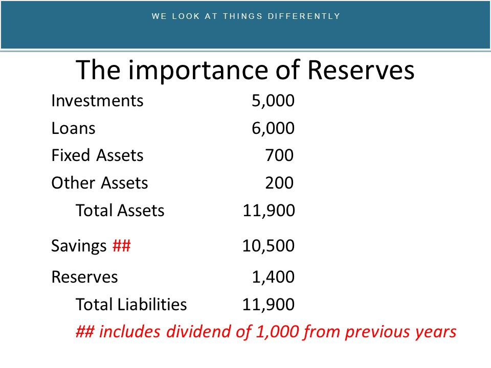 The importance of Reserves Investments 5,000 Loans 6,000 Fixed Assets 700 Other Assets 200 Total Assets 11,900 Savings ## 10,500 Reserves 1,400 Total Liabilities 11,900 ## includes dividend of 1,000 from previous years W E L O O K A T T H I N G S D I F F E R E N T L Y