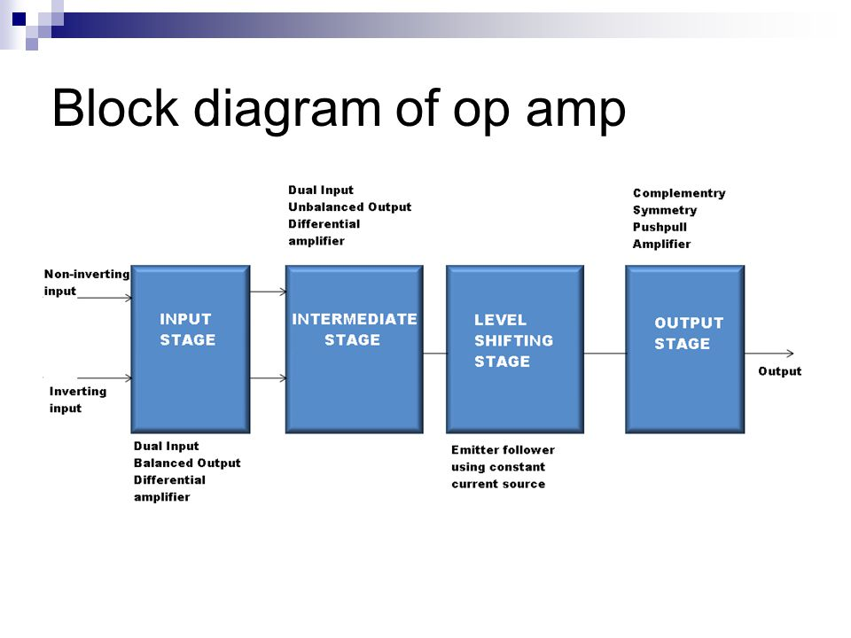 block diagram of operational amplifier – readingrat, Wiring block