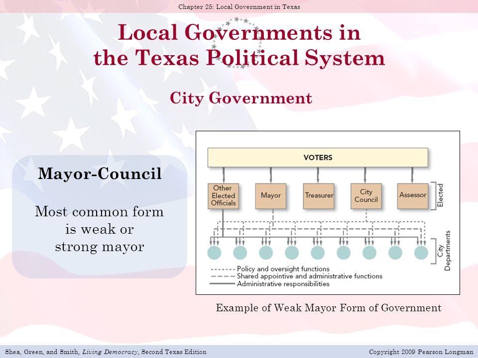 Pearson Longman PoliticalScienceInteractive Shea, Green, and Smith ...
