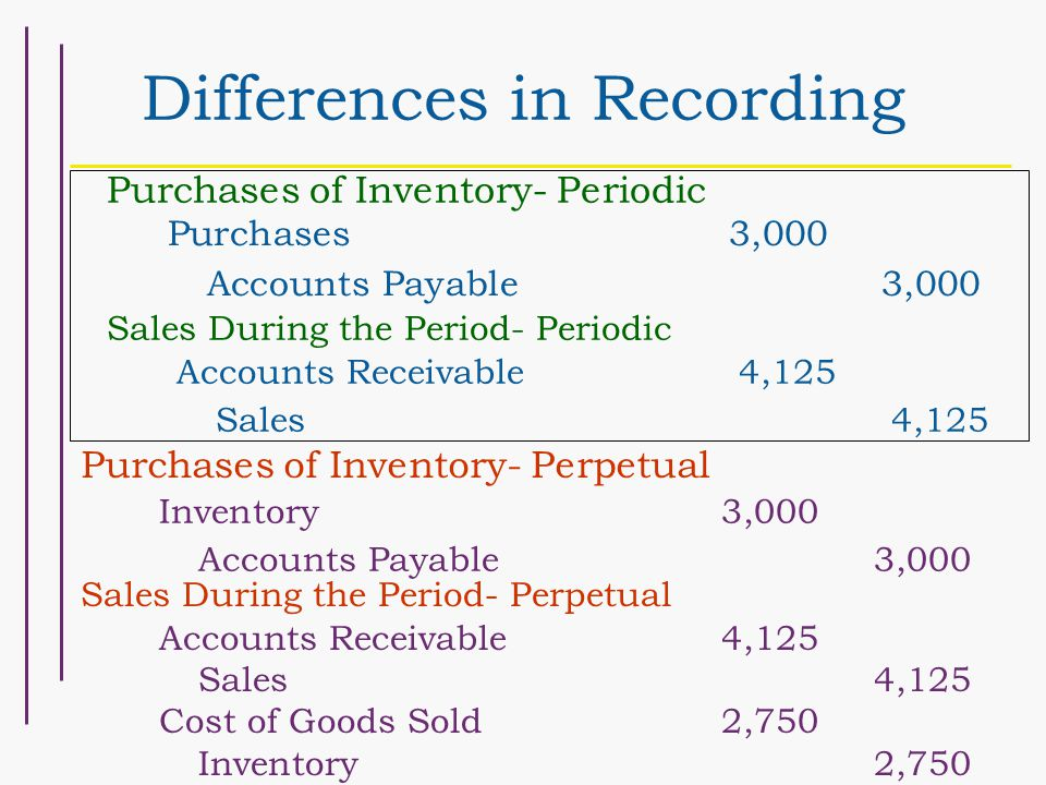 Differences in Recording Purchases of Inventory- Periodic Purchases3,000 Accounts Payable3,000 Sales During the Period- Periodic Accounts Receivable4,125 Sales4,125 Accounts Receivable4,125 Sales4,125 Cost of Goods Sold2,750 Inventory2,750 Inventory3,000 Accounts Payable3,000 Purchases of Inventory- Perpetual Sales During the Period- Perpetual