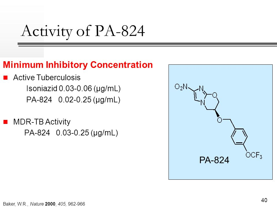 Activity of PA-824 40 Active Tuberculosis Isoniazid 0.03-0.06 (µg/mL) PA-824 0.02-0.25 (µg/mL) MDR-TB Activity PA-824 0.03-0.25 (µg/mL) PA-824 Minimum Inhibitory Concentration Baker, W.R., Nature 2000, 405, 962-966