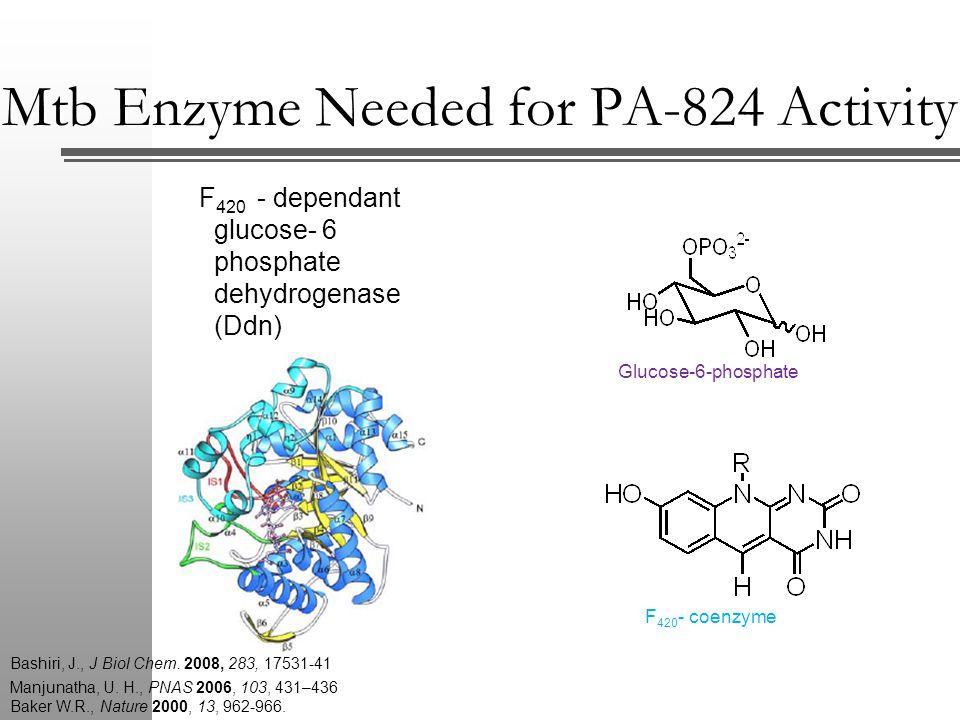 F 420 - dependant glucose- 6 phosphate dehydrogenase (Ddn) Glucose-6-phosphate F 420 - coenzyme Manjunatha, U.