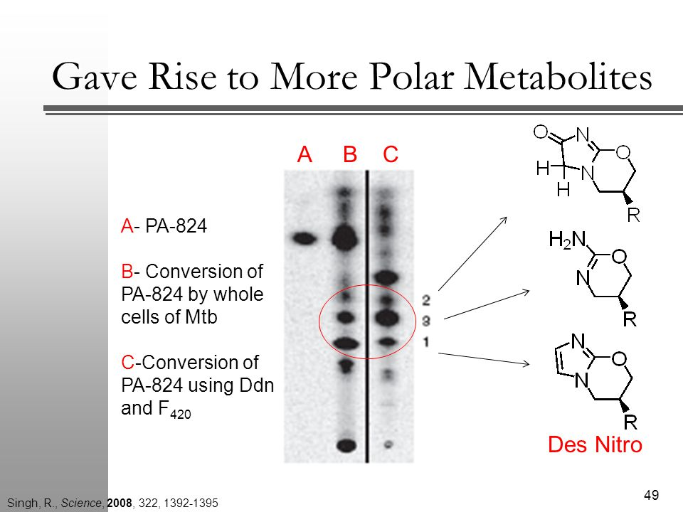 Gave Rise to More Polar Metabolites A B C A- PA-824 B- Conversion of PA-824 by whole cells of Mtb C-Conversion of PA-824 using Ddn and F 420 49 Singh, R., Science, 2008, 322, 1392-1395 Des Nitro