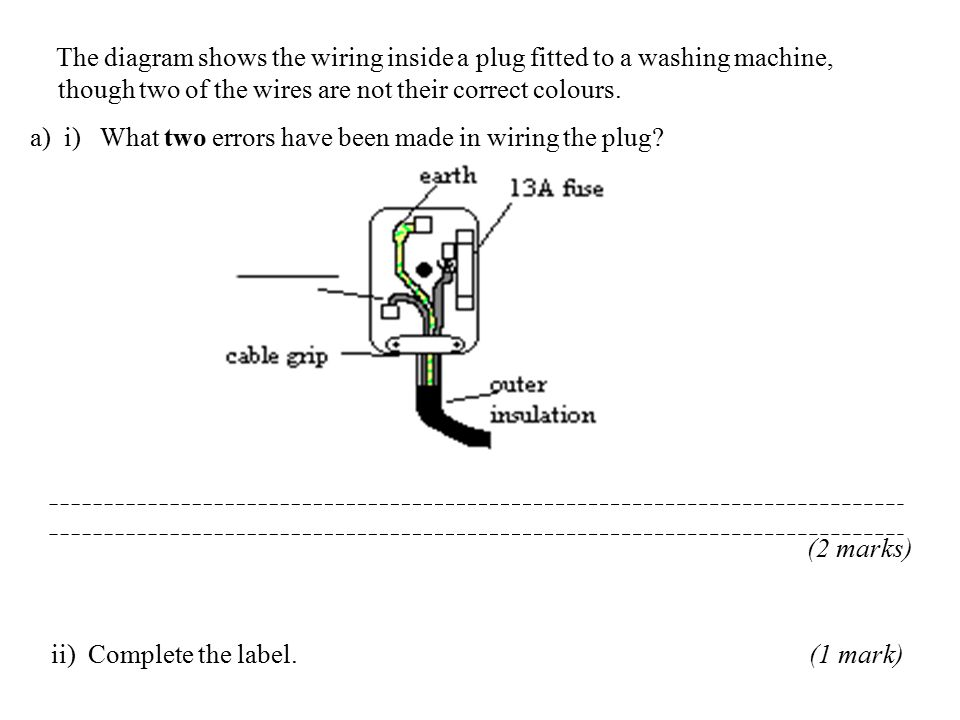 house wiring experiment viva questions  the wiring diagram, house wiring